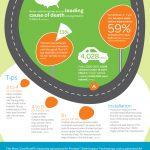Booster Seat Safety–Child Passenger Safety Week
