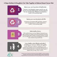 Reduce Breast Cancer Risk From the Start